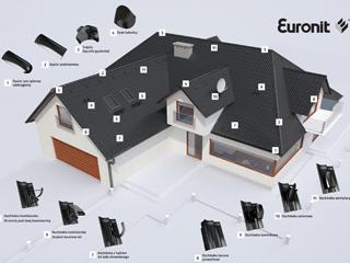System dachowy EURONIT – kompleksowe rozwiązania dla pokryć cementowych