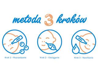 Metoda trzech kroków do czystego noska dziecka z Katarkiem.