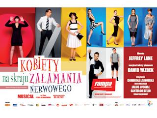 Kobiety na skraju załamania nerwowego w Teatrze Rampa w Warszawie.